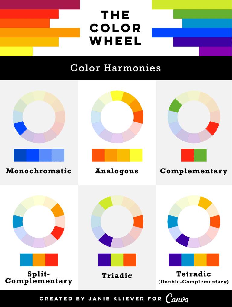 هارمونی رنگ ها در طراحی لوگو