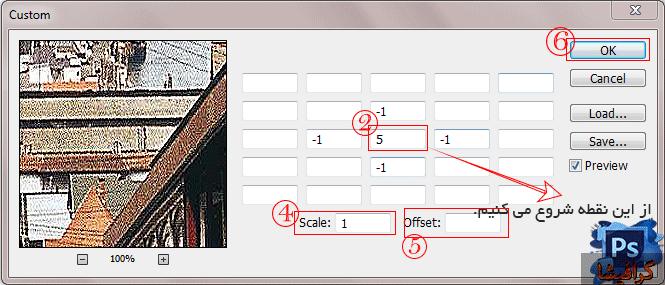 فیلتر custom در فتوشاپ
